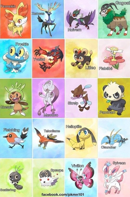 All Gen VI Pokémon So Far... They all vaguely resemble previous generation Pokemon...