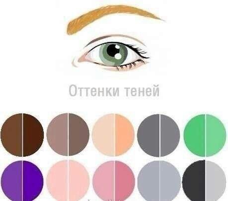 Оттенки теней для зеленых глаз