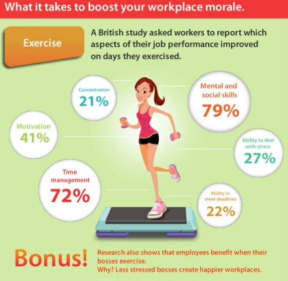 the many benefits of excercising Exercise benefits learn just some of the many benefits of a fitness and nutrition plan.