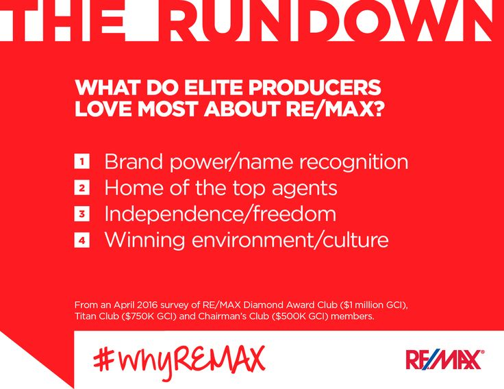 What Do Elite Producers Love Most About RE/MAX?