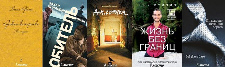 TOUCH это изображение: Читайте самые популярные книги 2015 года! by Читающий Новокузнецк