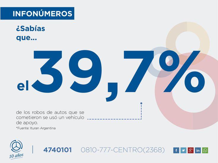 Pieza facebook 800px x 600px. #Infonúmeros. Organización Centro