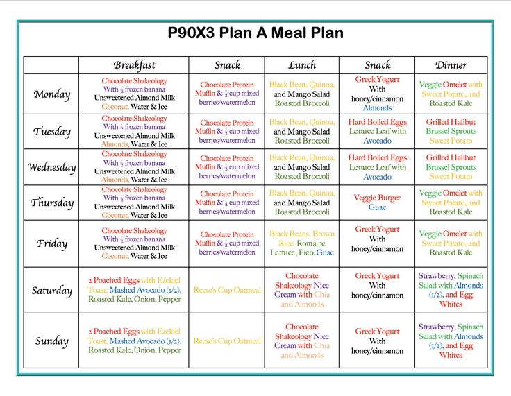 P90X3 is an intense program designed to give you results! Your nutrition will make up 80% of those. Check out my P90X3 Meal Plan for ideas!
