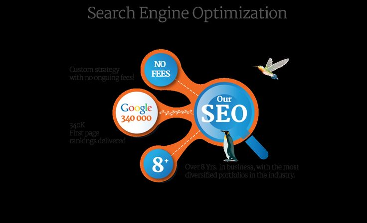 Check out our new SEO page that explains how search engine optimization works.  #seo #searchengineoptimization #internetmarketing #novasolutions