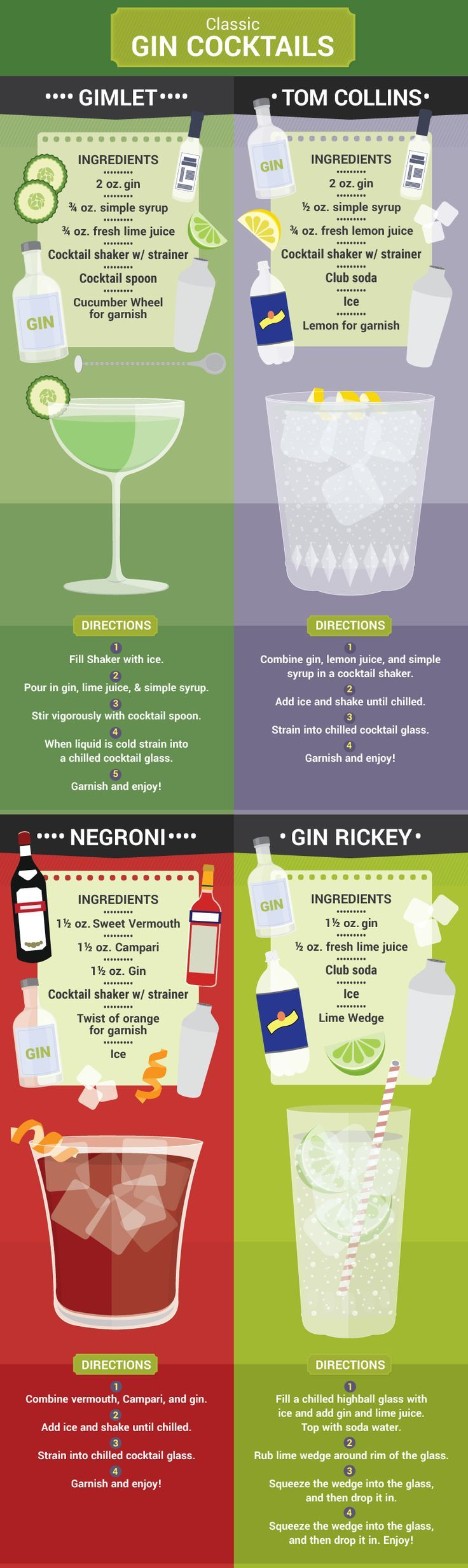 Learn how various botanicals such as juniper berries are used to flavor gin, resulting in a much different taste among different brands!