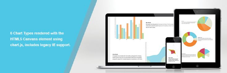 Best WordPress Plugins for Charts and Graphs