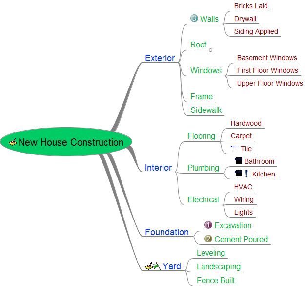 17 best ideas about free mind mapping tools on pinterest