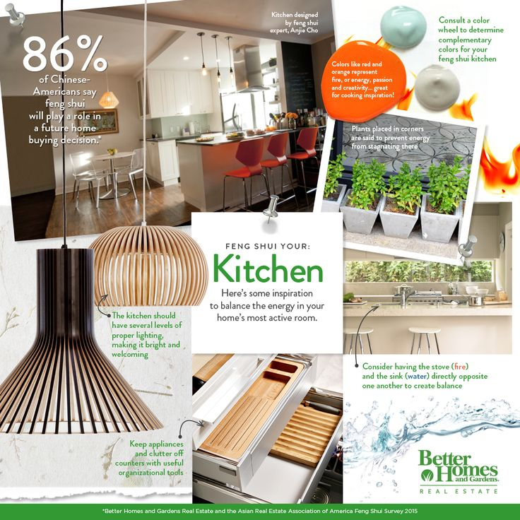 1000 images about feng shui your home on pinterest home - Better homes and gardens kitchen design software ...