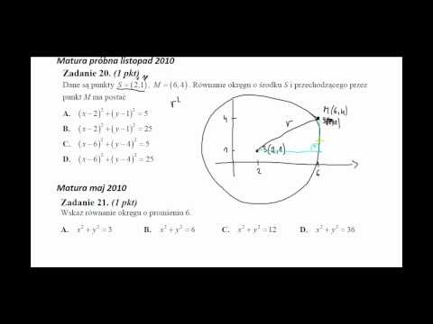 Równanie okręgu