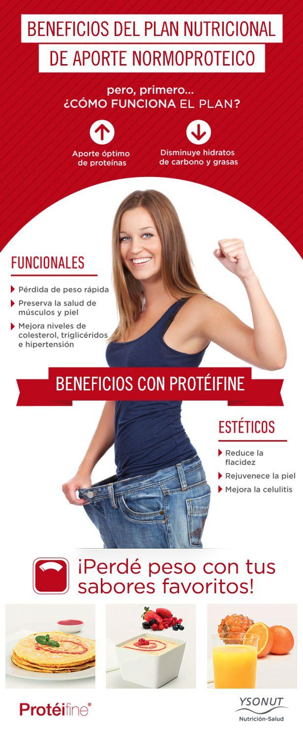 Beneficios del Plan Nutricional de Aporte Normoproteico con Protéfine http://www.ysonut.com.ar/ #Ysonut #Vidasana