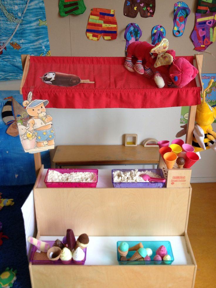 Kinderen vinden dit geweldig! Mijn klas 2013, ze scheppen echt ijsjes.....je kan werken met kleuren en tellen!