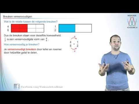 Breuken optellen en aftrekken - WiskundeAcademie - YouTube