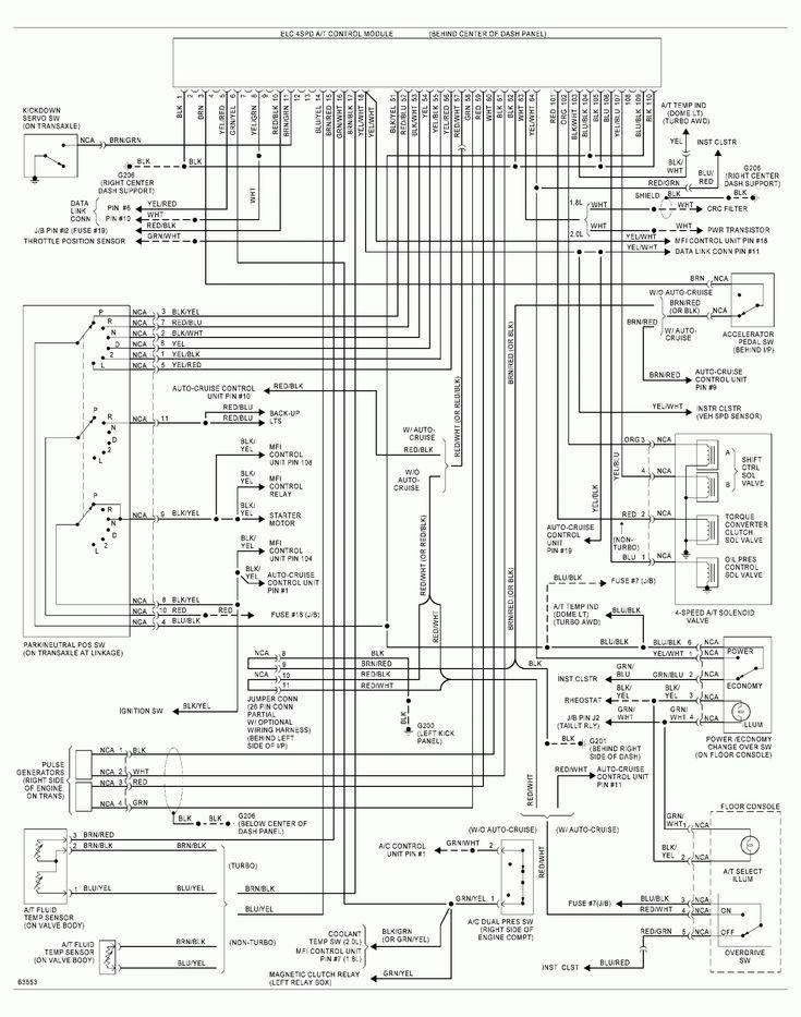mitsubishi 4g63 engine diagram 16 mitsubishi 4g63 engine wiring diagram engine diagram in 2020  mitsubishi 4g63 engine wiring diagram