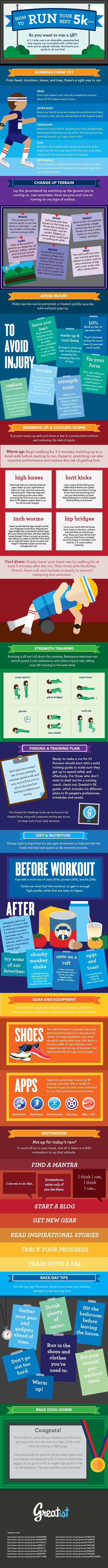 How to Run Your Best 5K Ever [Infographic]