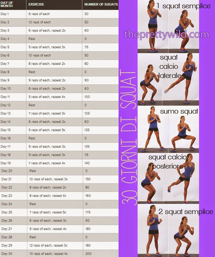 Oggi inizio!!! *|*|*| The Pretty Wild ♥ : (Nuovo) 30 Giorni di Squat con cinque variazioni