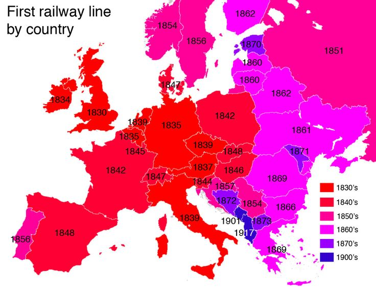 First railway line by country