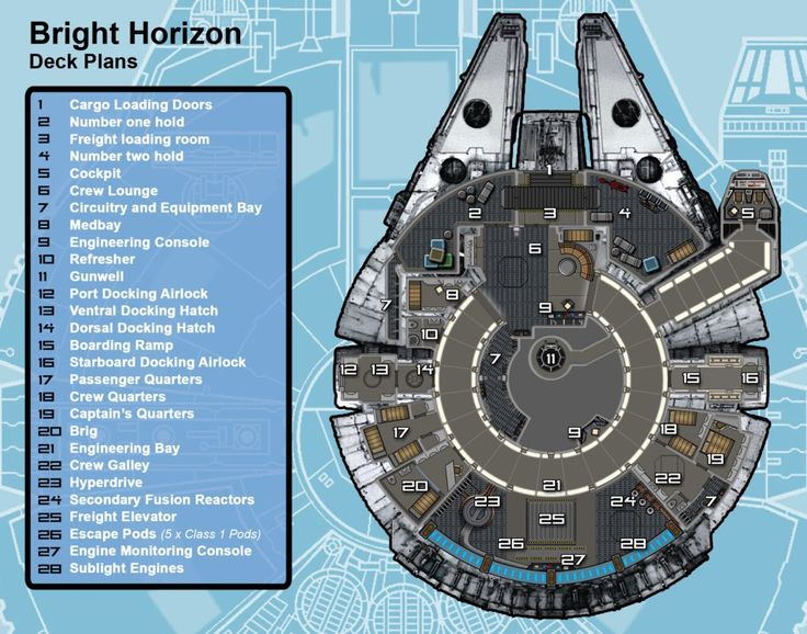 Deck Plans For The Bright Horizon A Heavily Modified