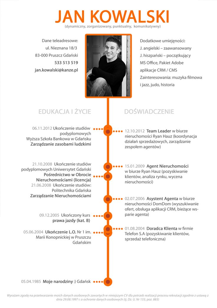 27 best images about curriculum vitae