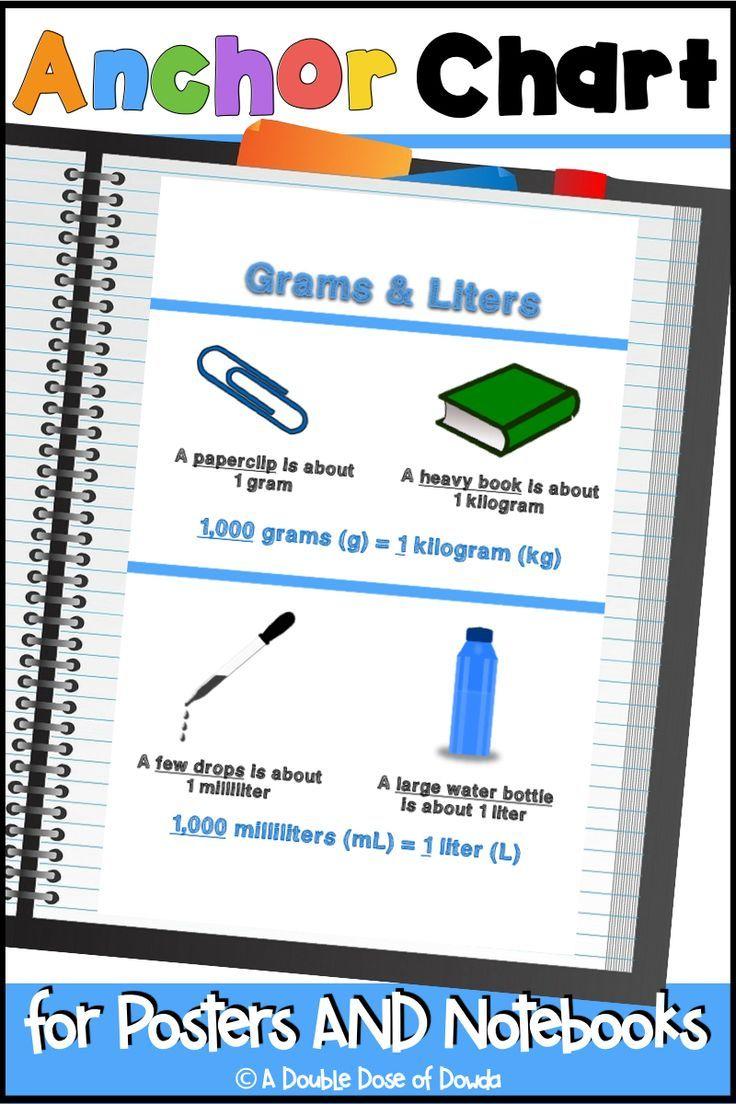 1kg Berapa Gram : berapa, March