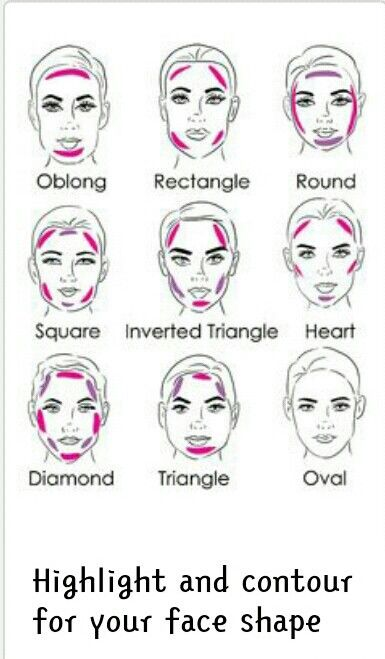 Depending on your face shape #contouring #makeup #faceshape