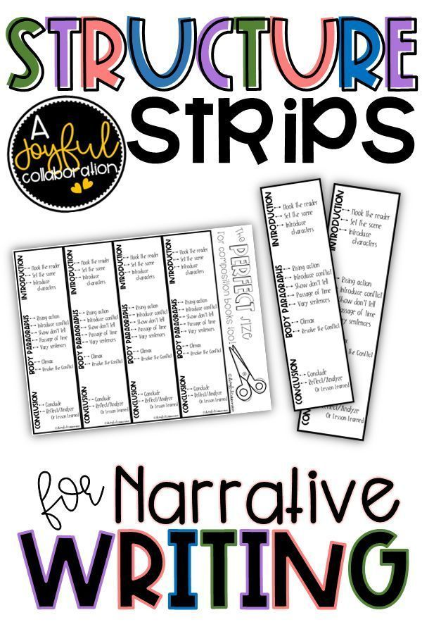 Narrative Writing Structure Strips In 2020 Narrative Writing Middle School Writing Personal Narrative Writing