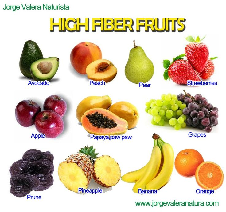 Printable List Of Fiber Rich Foods