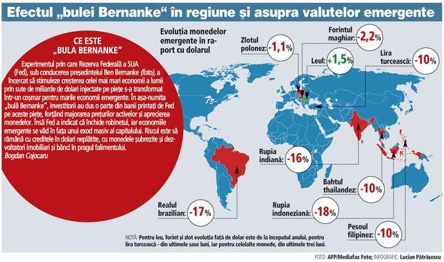 Investitorii pleacă cu banii din America Latină şi Asia. Vin în România? | Ziarul Financiar