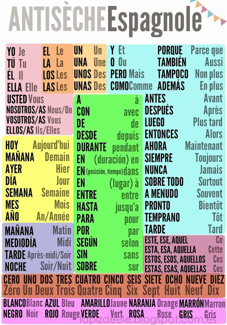 Infografías para la clase de ELE (III). Edición deluxe para franceses. | Lápiz de ele