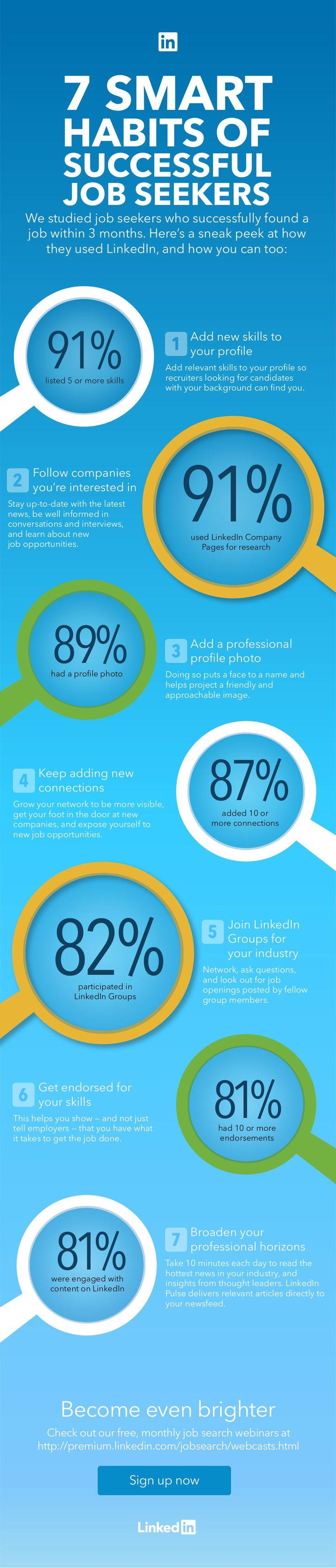 7 Smart Habits of Successful Job Seekers by LinkedIn via slideshare