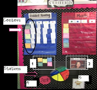 First Grade Fairytales: Centers - This Changed My Life!!!
