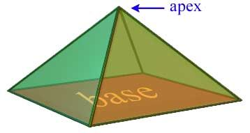 The Triangle meaning in Sakusen-Do-Ryu — SAKUSEN DO RYU KARATE