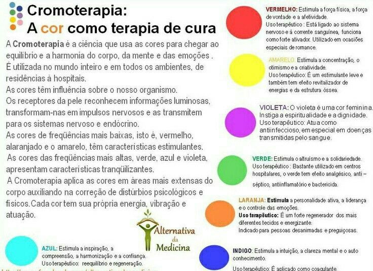 77 best energia images on pinterest chakras spirituality and chakra find this pin and more on estudo by rodriguesalaise fandeluxe Image collections