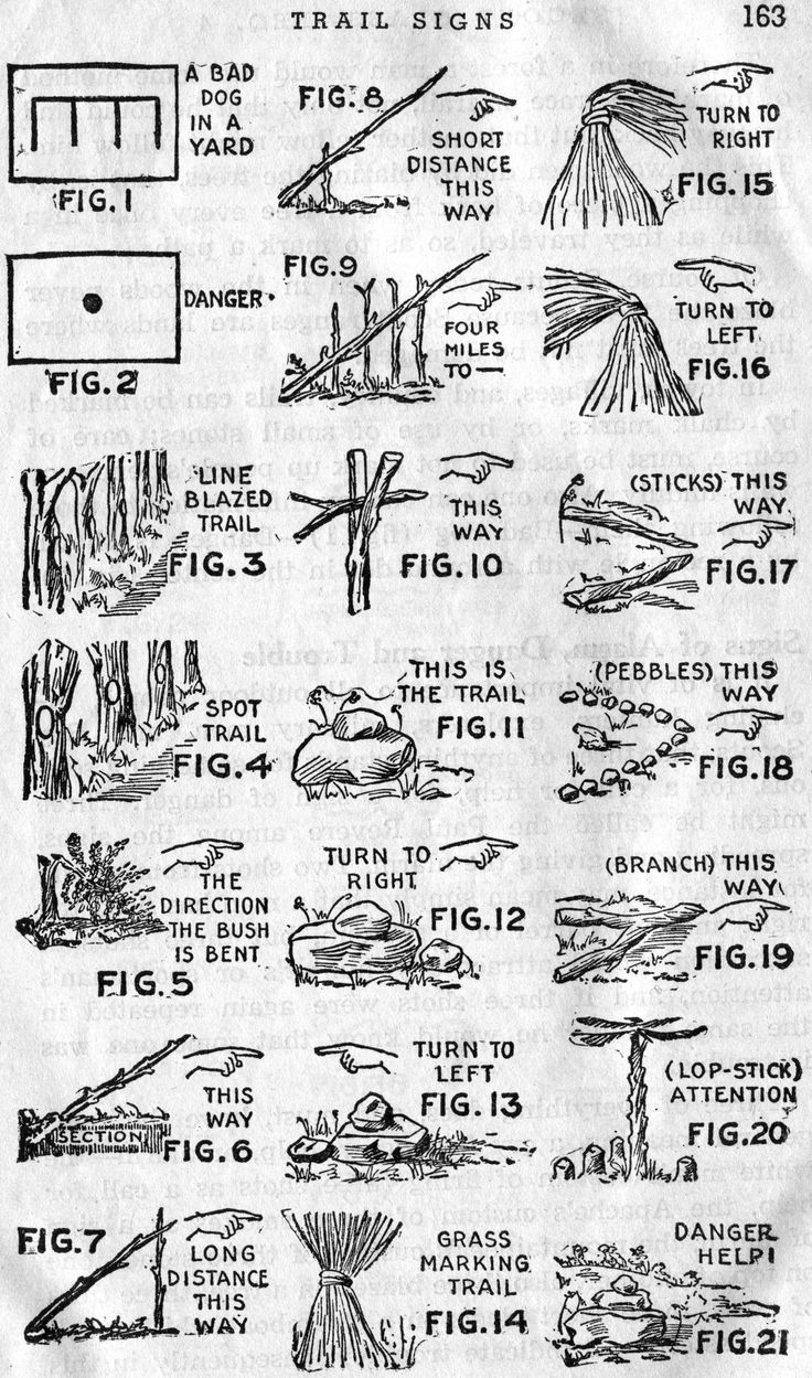 Trail signsfrom the 1942Boy Scout Handbook.