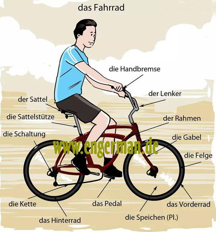 Wortschatz des Fahrrades #Germany  www.avacationrental4me.com