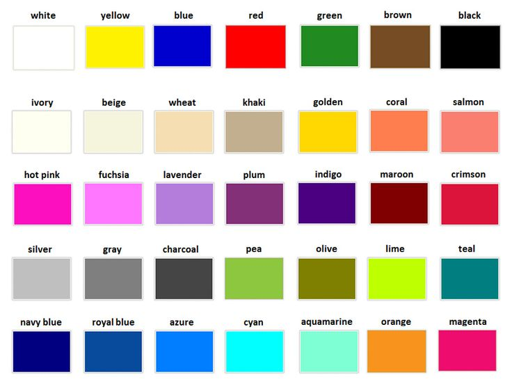 How to say different colours in English?
