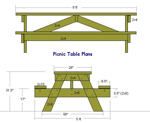 Delightful Plans For Building An 8 Foot Long Picnic Table!