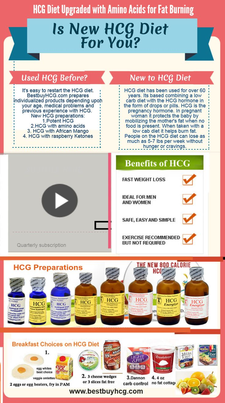 Infographic Is The New Hcg Diet For You Clothes Shoes