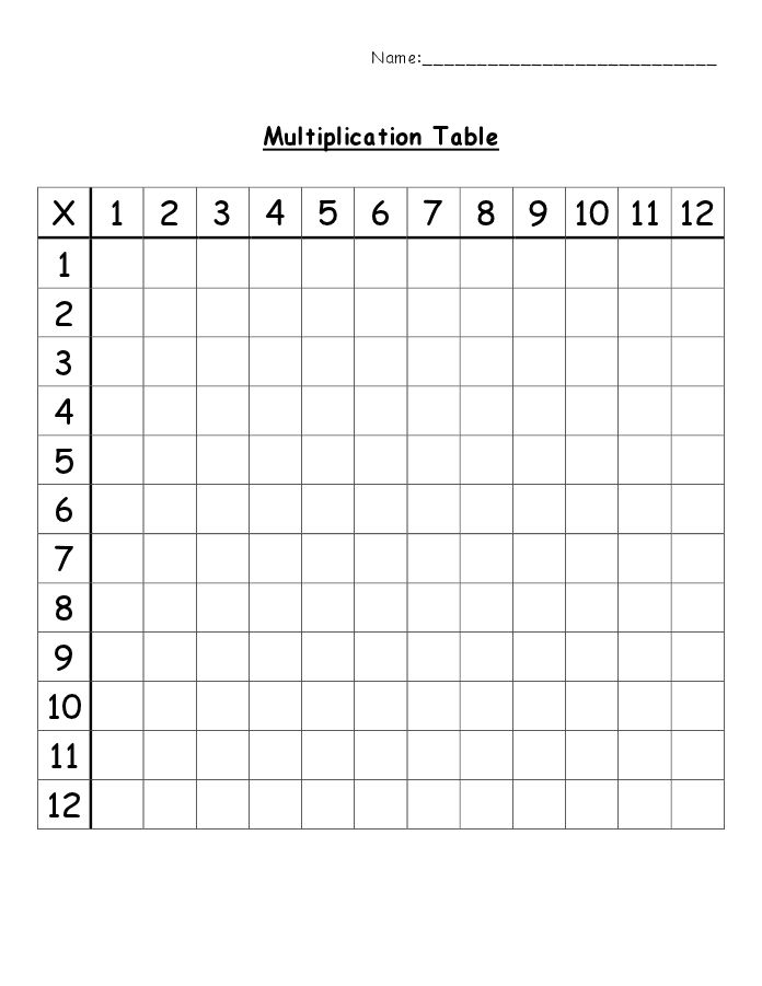 The  Best Multiplication Table Printable Ideas On
