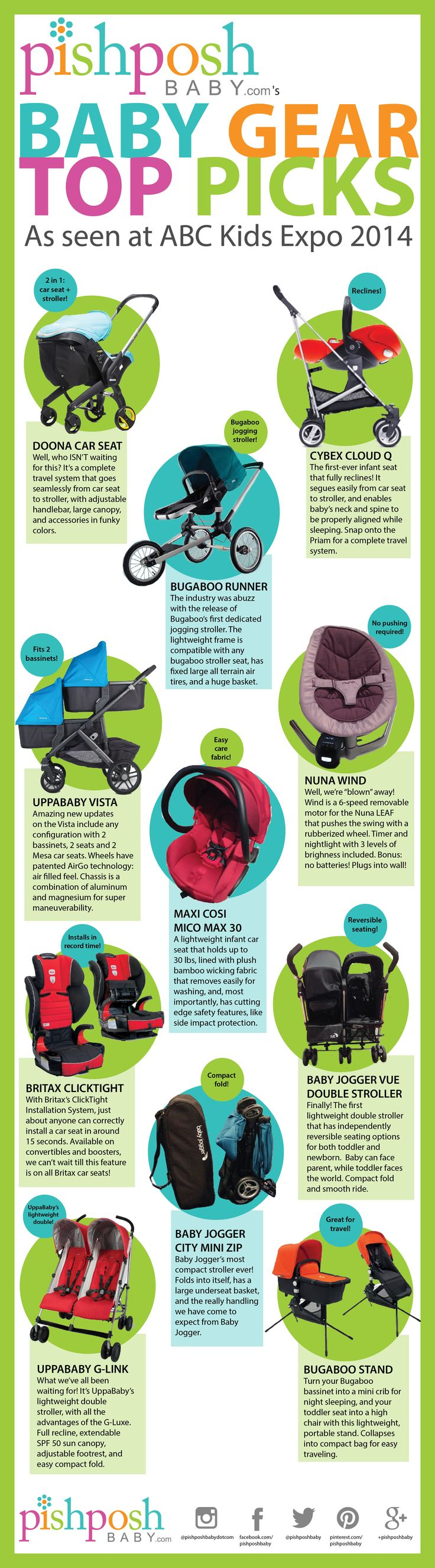 We're back from the #ABCkids14 show, and after seeing THOUSANDS of new baby products, we came up with this list! the name of the game this year was innovation! We're just sorry there wasn't room for all the rest of the cool things we saw.   http://site.pishposhbaby.com/blog/2014/09/11/baby-gear-top-picks-2015/