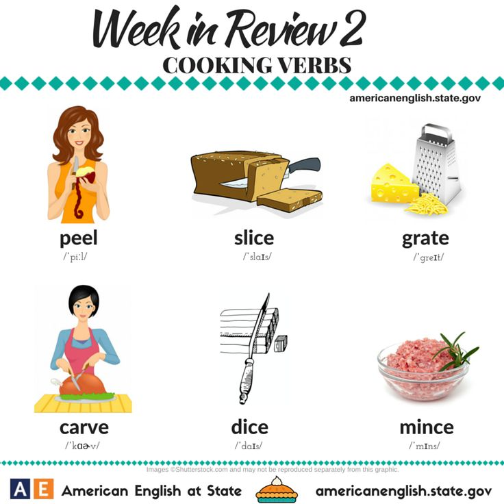 1000+ Images About English Gr/verbs On Pinterest