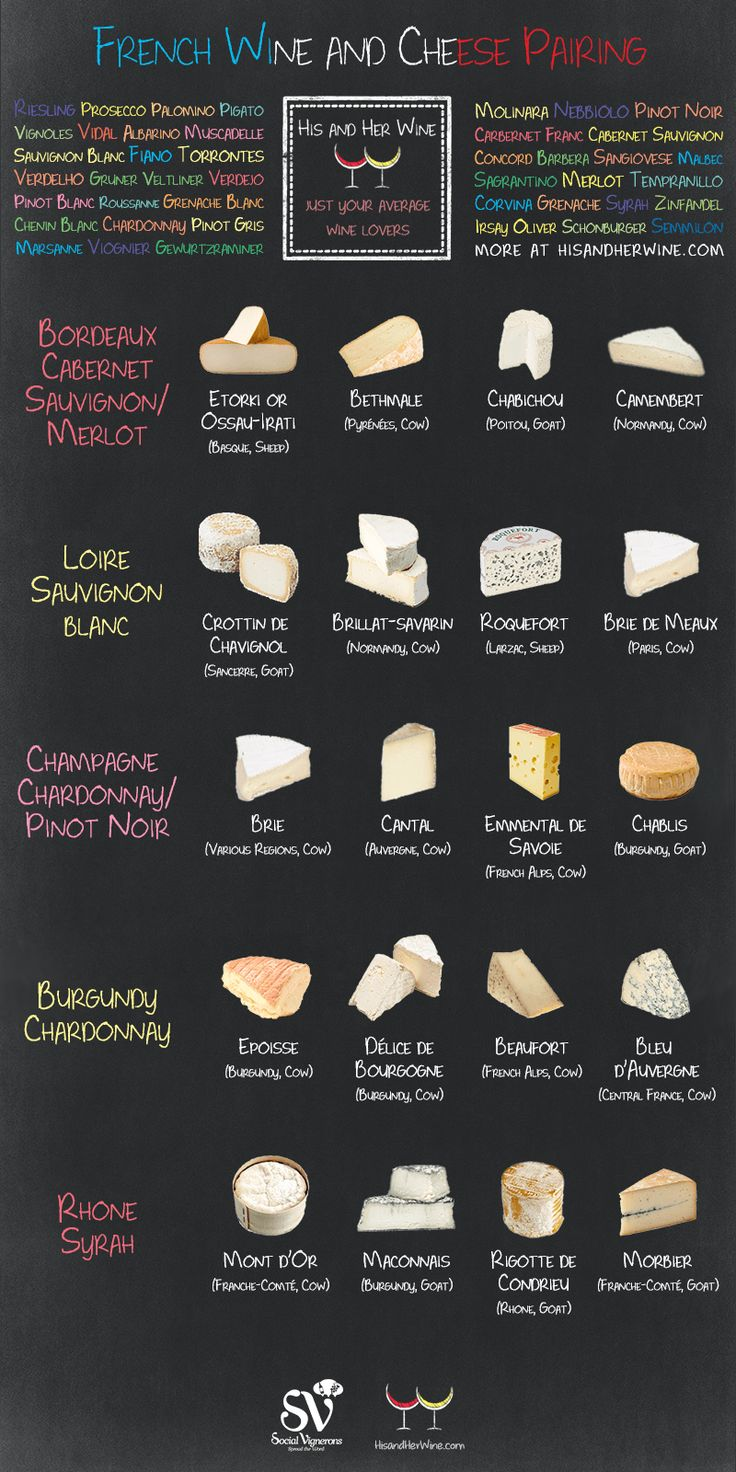 French Cheese Wine Pairing... Wine and cheese pairings often come down to a matter of preference. However, there are some pairings that dance on your taste buds and serenade you into a euphoric wine and cheese coma. With help from our friend SocialVignerons.com, here is our French Wine and French Cheese Pairing guide!