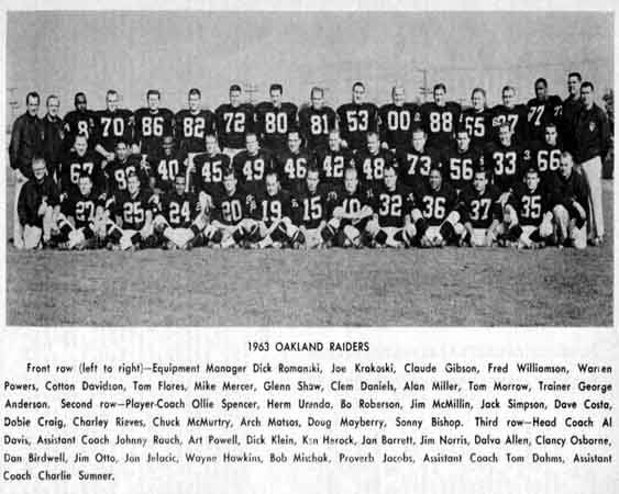 Interactive 1964 Topps Oakland Raiders Team Card - Vintage Football ...
