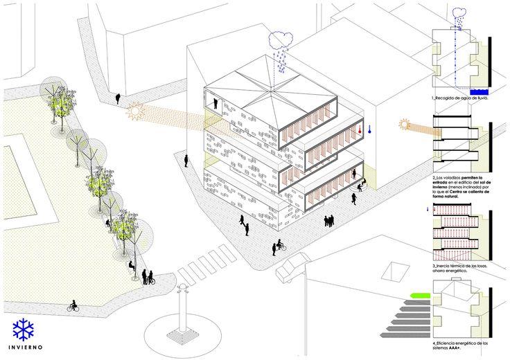 Esquemas e diagramas: 30 exemplos de como otimizar a organização, análise e comunicação do projeto,Centro Cultural La Gota - Museo del Tabaco . Image vía Losada García