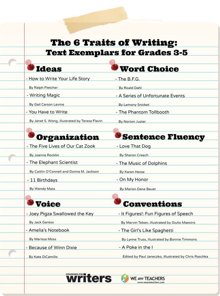 6 trait writing activities