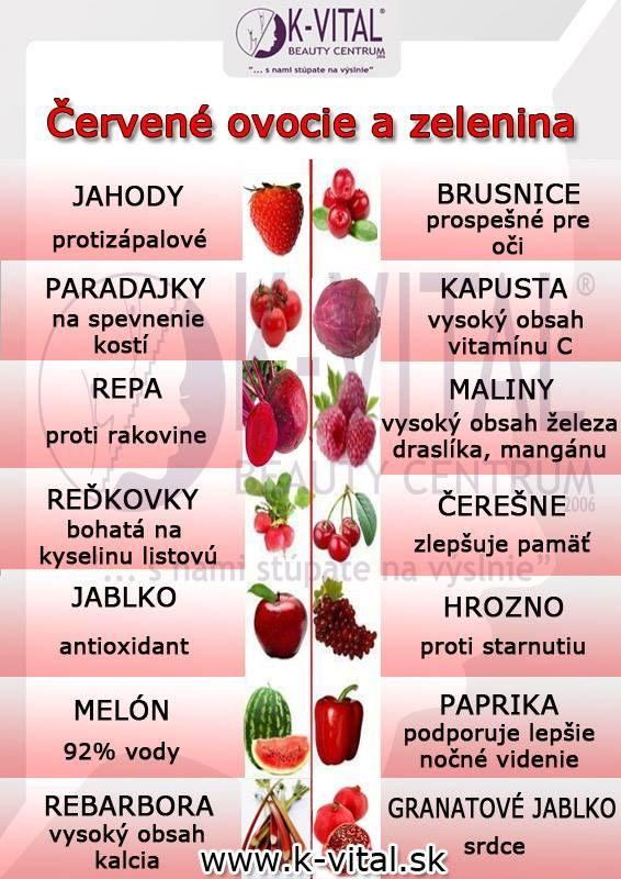 červené ovoce a zelenina