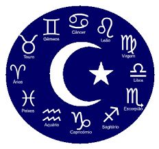Horoscope signs in English and Portuguese and some of their characteristics