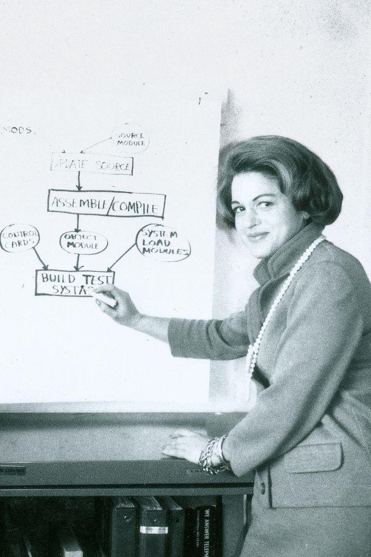 Edith Windsor, 1965