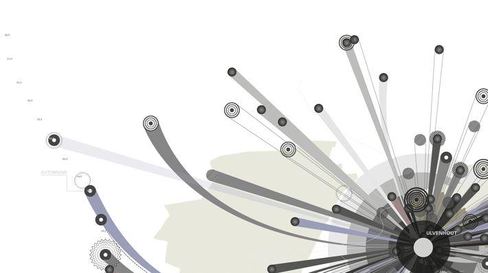 #data #visualization @graffiti #viz