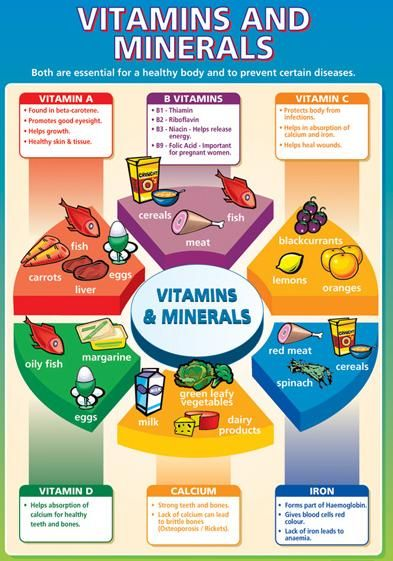 Vitamins and minerals are distinct from macronutrients in that they don't provide energy; they help the body carry out some of its vital functions.