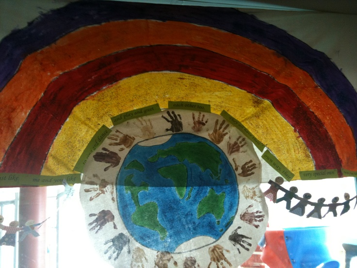 People all around the world. The Children loved painting a rainbow and world globe!